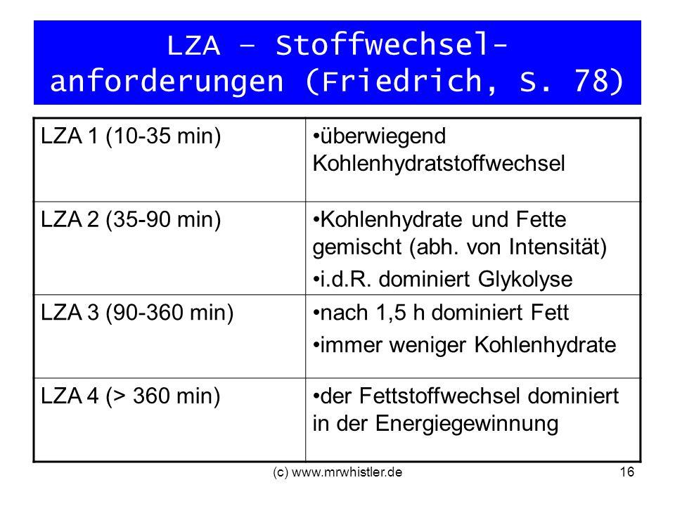 (c) www.mrwhistler.de16 LZA – Stoffwechsel- anforderungen (Friedrich, S. 78) LZA 1 (10-35 min)überwiegend Kohlenhydratstoffwechsel LZA 2 (35-90 min)Ko