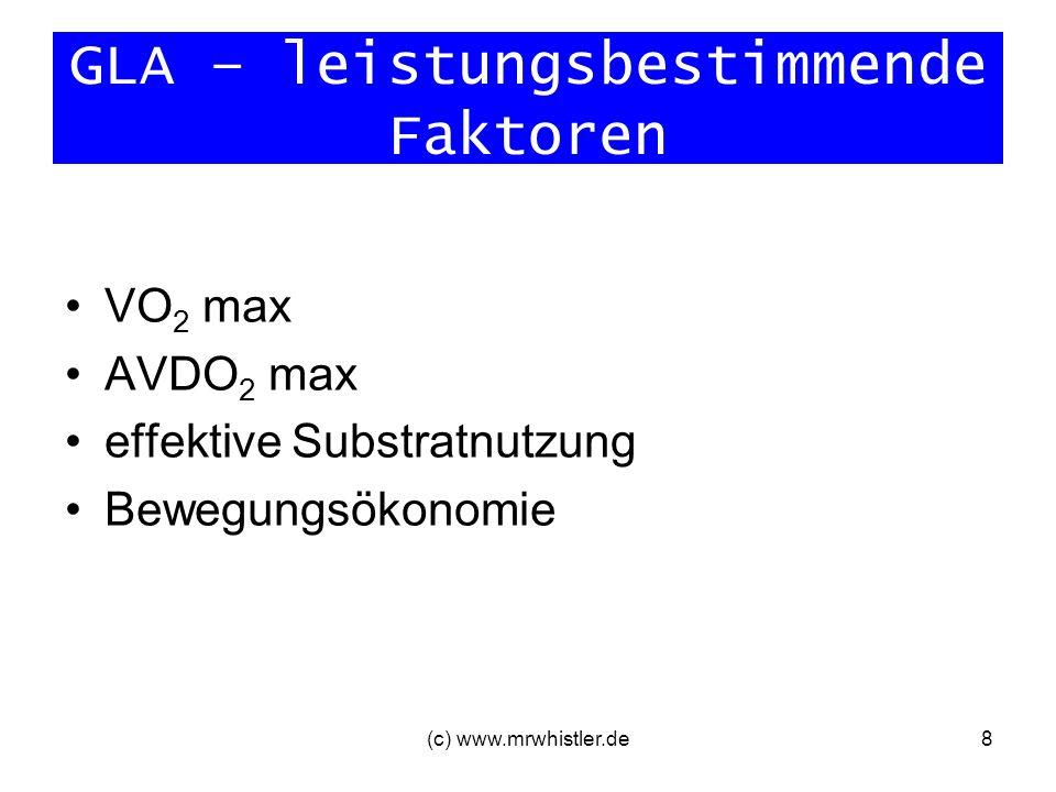 (c) www.mrwhistler.de9 GLA – Wirkung nach Friedrich (S.