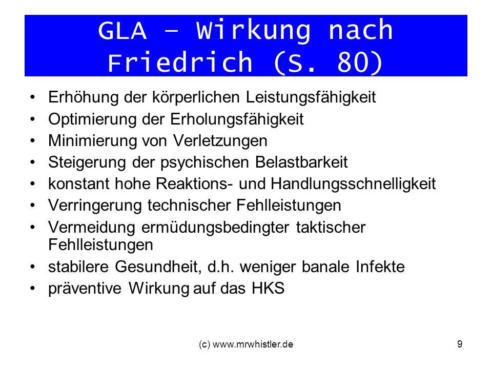 (c) www.mrwhistler.de9 GLA – Wirkung nach Friedrich (S. 80) Erhöhung der körperlichen Leistungsfähigkeit Optimierung der Erholungsfähigkeit Minimierun