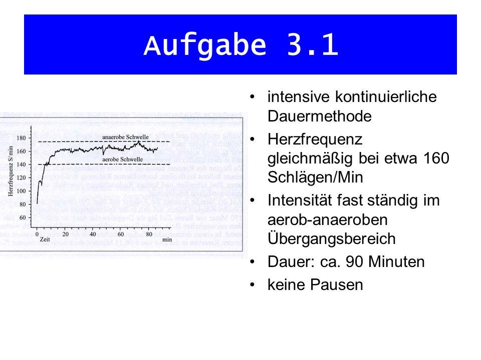 Aufgabe 3.2 - Dauermethode Wirkungen der intensiven kontinuierlichen Dauermethode: Verbesserung der Herz-Kreislauf-Funktion Verbesserung der aeroben EGW aus Kohlenhydraten (O 2 -Ausnutzung, vergrößerte Glykogenspeicher)