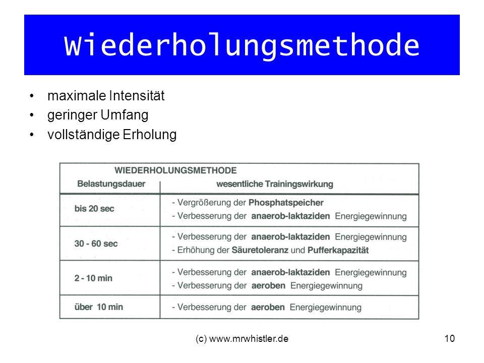 (c) www.mrwhistler.de10 Wiederholungsmethode maximale Intensität geringer Umfang vollständige Erholung