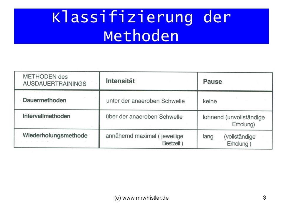 (c) www.mrwhistler.de3 Klassifizierung der Methoden
