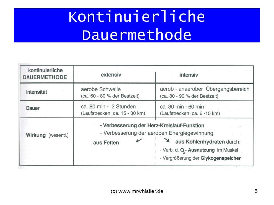 (c) www.mrwhistler.de5 Kontinuierliche Dauermethode
