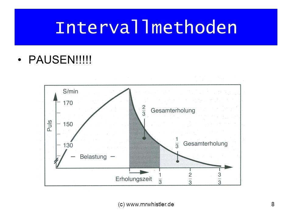 (c) www.mrwhistler.de8 Intervallmethoden PAUSEN!!!!!