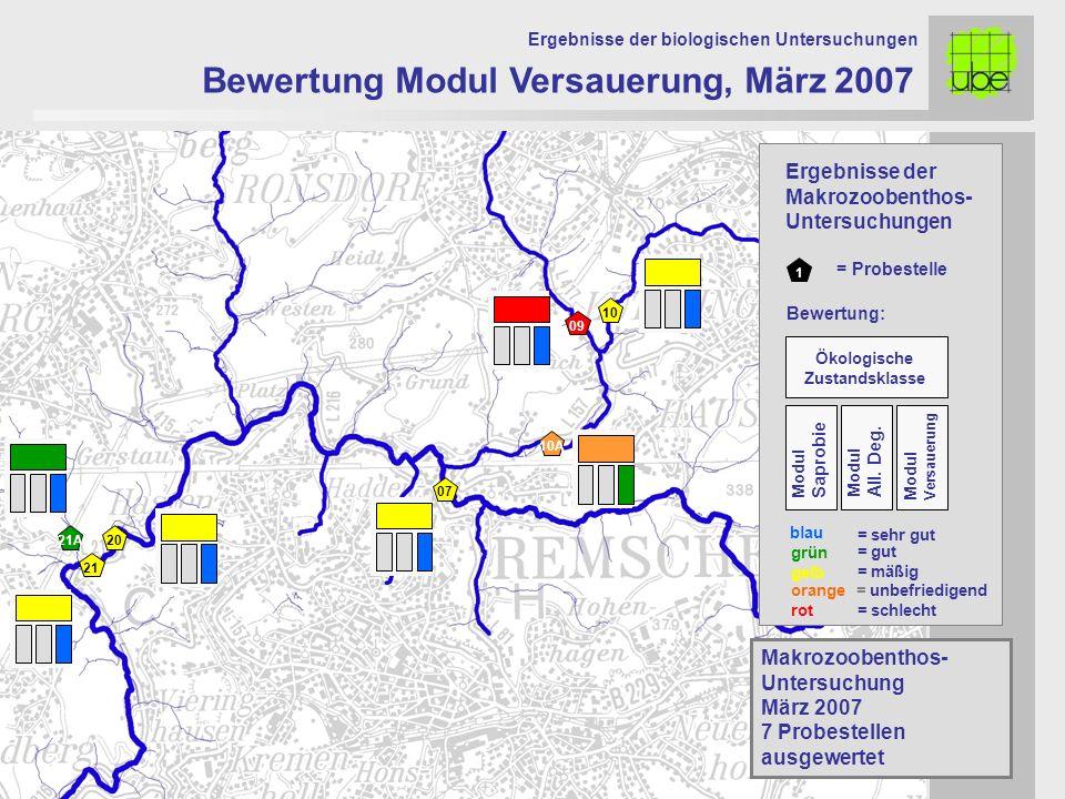 21 20 09 10 10A 07 Bewertung Modul Versauerung, März 2007 Ergebnisse der biologischen Untersuchungen 21A Makrozoobenthos- Untersuchung März 2007 7 Pro