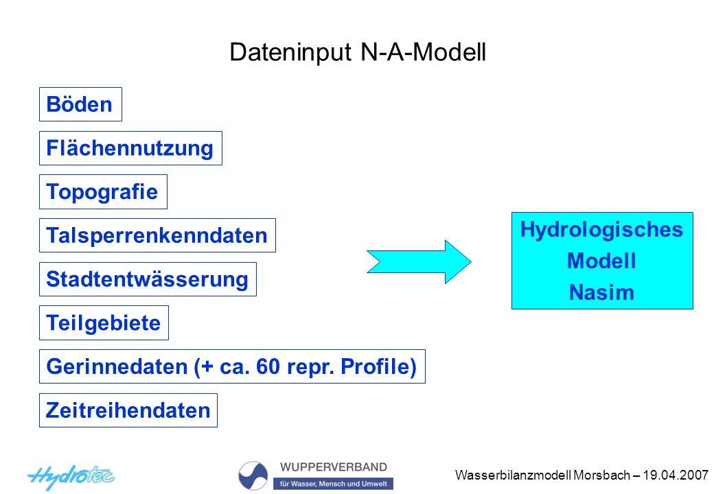 Wasserbilanzmodell Morsbach – 19.04.2007 Dateninput N-A-Modell Böden Flächennutzung Topografie Stadtentwässerung Teilgebiete Gerinnedaten (+ ca. 60 re