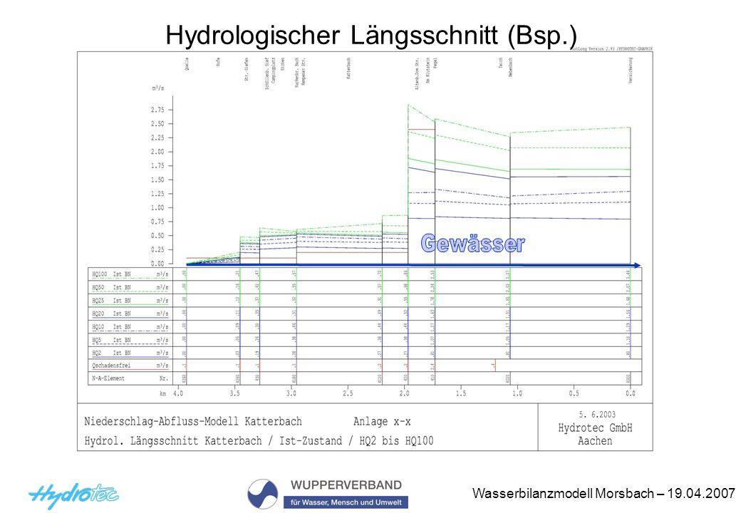 Wasserbilanzmodell Morsbach – 19.04.2007 Hydrologischer Längsschnitt (Bsp.)