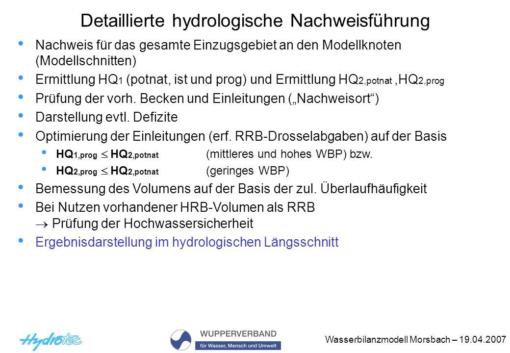 Wasserbilanzmodell Morsbach – 19.04.2007 Nachweis für das gesamte Einzugsgebiet an den Modellknoten (Modellschnitten) Ermittlung HQ 1 (potnat, ist und