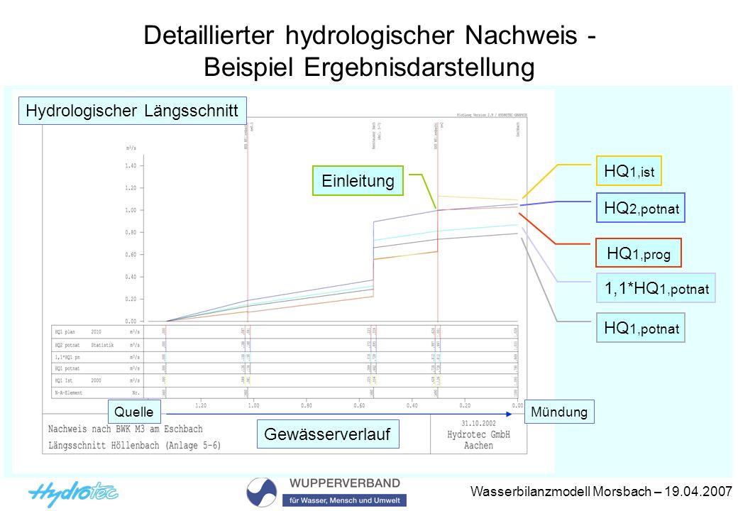 Wasserbilanzmodell Morsbach – 19.04.2007 Hydrologischer Längsschnitt Detaillierter hydrologischer Nachweis - Beispiel Ergebnisdarstellung HQ 1,potnat