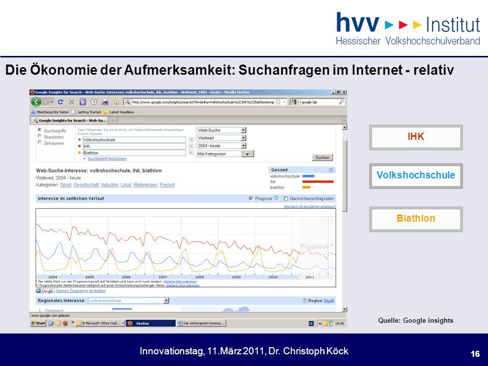 Innovationstag, 11.März 2011, Dr.Christoph Köck 16.