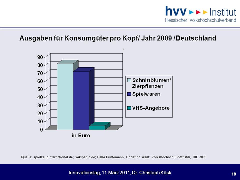 Innovationstag, 11.März 2011, Dr.Christoph Köck 18.