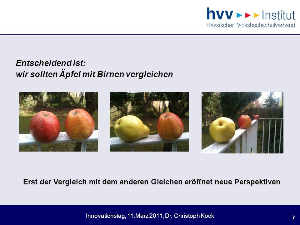 Innovationstag, 11.März 2011, Dr.Christoph Köck 77.