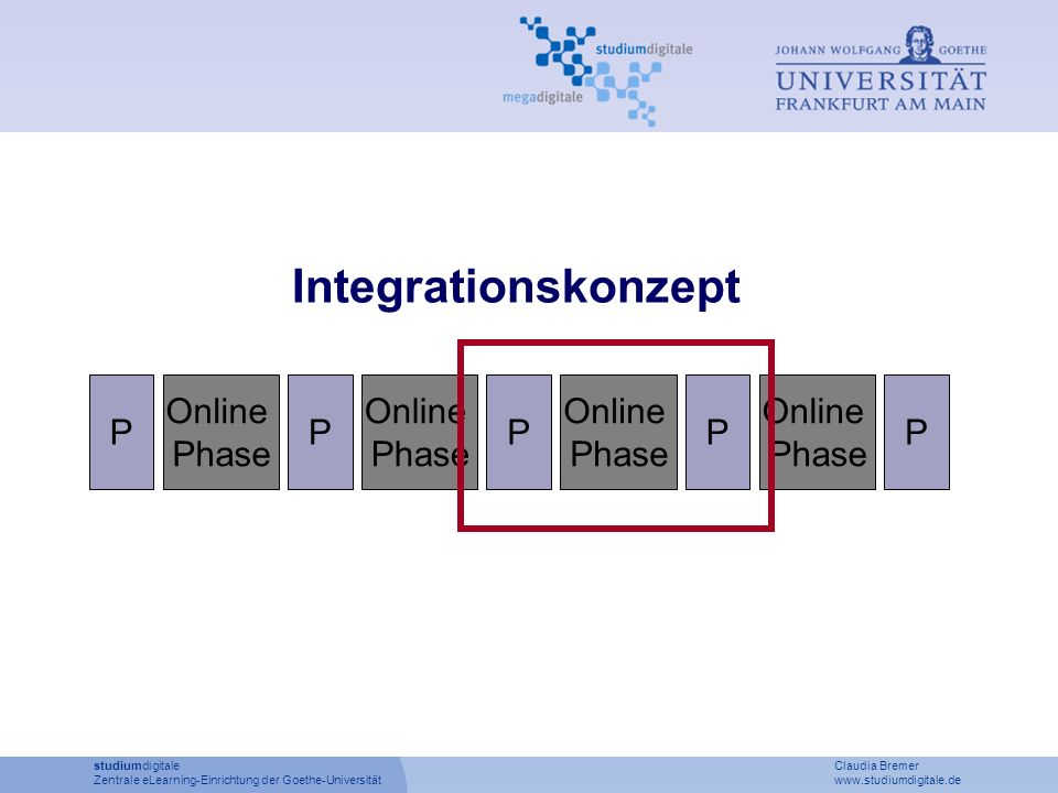P Online Phase P Online Phase Online Phase P Integrationskonzept P Online Phase P studiumdigitale Claudia Bremer Zentrale eLearning-Einrichtung der Goethe-Universität www.studiumdigitale.de