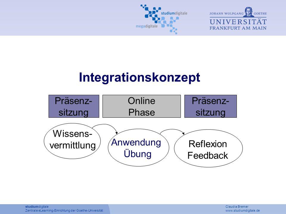 Integrationskonzept Wissens- vermittlung Anwendung Übung Reflexion Feedback Präsenz- sitzung Online Phase Präsenz- sitzung studiumdigitale Claudia Bre