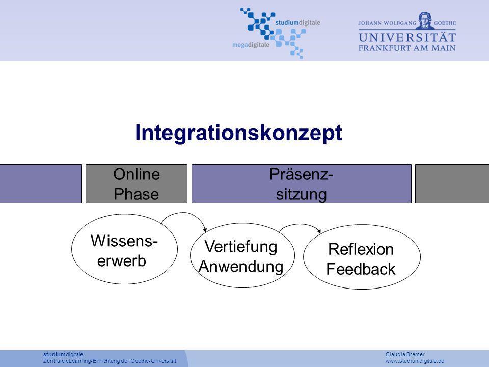 Integrationskonzept Wissens- erwerb Vertiefung Anwendung Reflexion Feedback Online Phase Präsenz- sitzung studiumdigitale Claudia Bremer Zentrale eLea