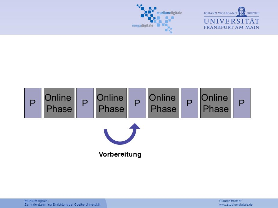 P Online Phase P Online Phase P Online Phase P Online Phase P studiumdigitale Claudia Bremer Zentrale eLearning-Einrichtung der Goethe-Universität www.studiumdigitale.de Vorbereitung