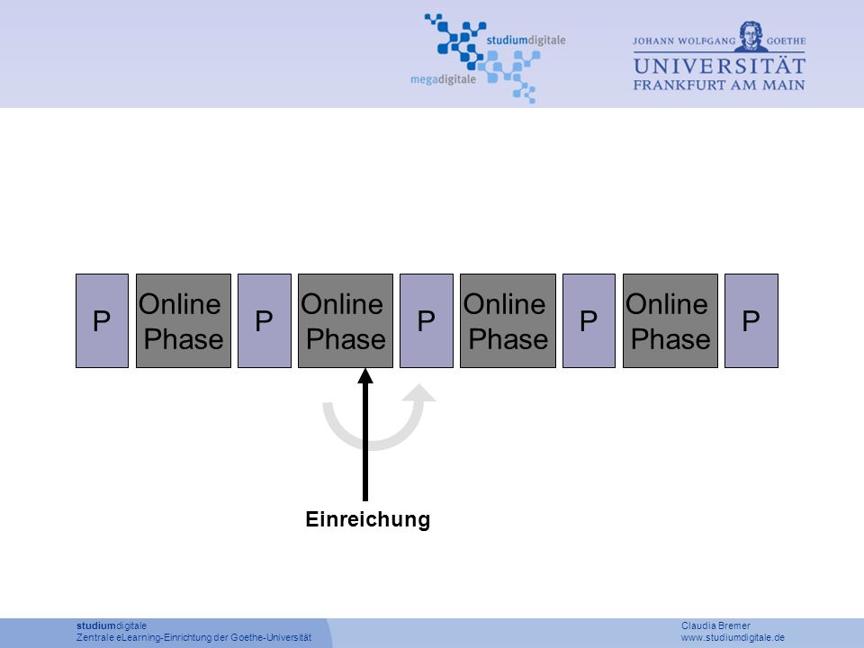 P Online Phase P Online Phase P Online Phase P Online Phase P studiumdigitale Claudia Bremer Zentrale eLearning-Einrichtung der Goethe-Universität www.studiumdigitale.de Einreichung