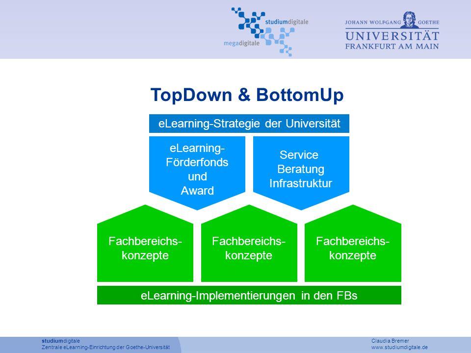 TopDown & BottomUp eLearning- Förderfonds und Award Service Beratung Infrastruktur eLearning-Strategie der Universität Fachbereichs- konzepte Fachbere