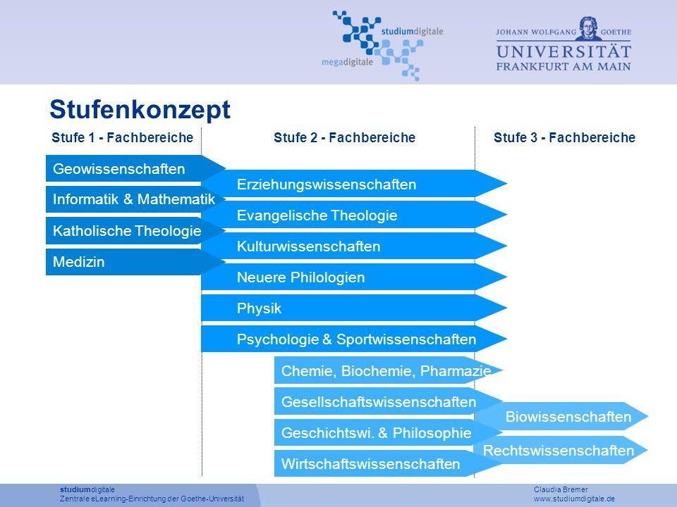 studiumdigitale Claudia Bremer Zentrale eLearning-Einrichtung der Goethe-Universität www.studiumdigitale.de Stufe 2 - FachbereicheStufe 3 - Fachbereic