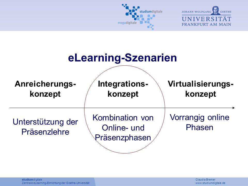Integrations- konzept Kombination von Online- und Präsenzphasen Virtualisierungs- konzept Anreicherungs- konzept Unterstützung der Präsenzlehre Vorran