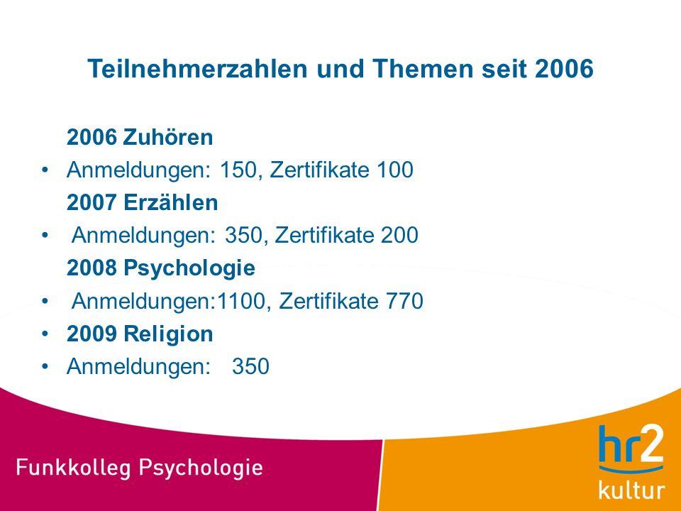 Teilnehmerzahlen und Themen seit 2006 2006 Zuhören Anmeldungen: 150, Zertifikate 100 2007 Erzählen Anmeldungen: 350, Zertifikate 200 2008 Psychologie