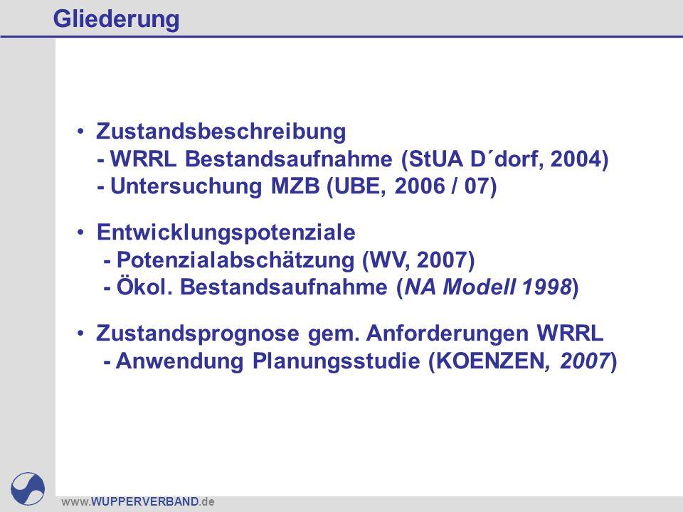 www.WUPPERVERBAND.de Gliederung Zustandsbeschreibung - WRRL Bestandsaufnahme (StUA D´dorf, 2004) - Untersuchung MZB (UBE, 2006 / 07) Entwicklungspotenziale - Potenzialabschätzung (WV, 2007) - Ökol.