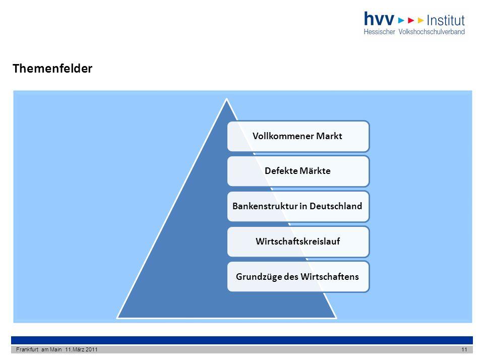 Themenfelder Frankfurt am Main 11.März 201111 Vollkommener MarktDefekte MärkteBankenstruktur in DeutschlandWirtschaftskreislaufGrundzüge des Wirtschaftens