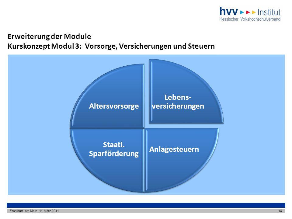 Erweiterung der Module Kurskonzept Modul 3: Vorsorge, Versicherungen und Steuern Frankfurt am Main 11.März 201118 Lebens- versicherungen Anlagesteuern Staatl.