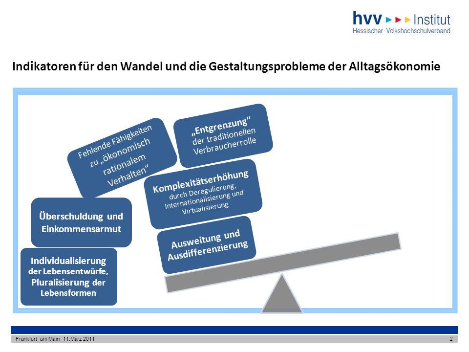 Themenfelder Frankfurt am Main 11.März 201113 BankprodukteAktienAnleihen Grundlagen des Wirtschaftskreislaufs Anlageklassen Derivate