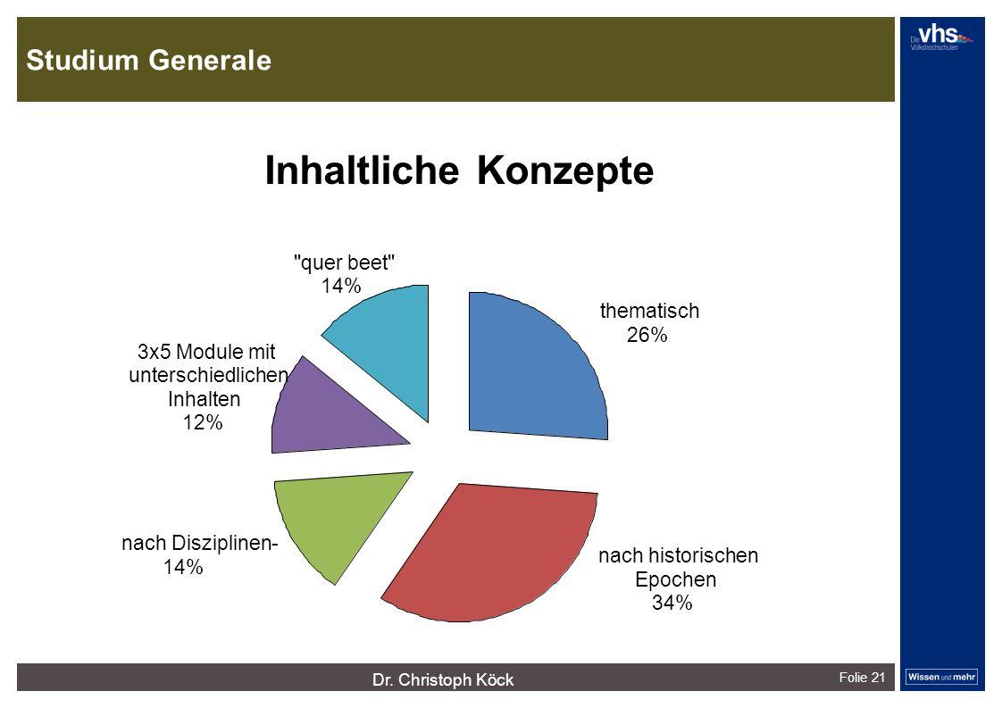 Studium Generale Folie 21 dunkelrotdunkelockerdunkelgraudunkelpetroldunkelliladunkelgründunkeloliv Verfügbare Farben: Inhaltliche Konzepte 3x5 Module mit unterschiedlichen Inhalten 12% nach Disziplinen- 14% thematisch 26% nach historischen Epochen 34% quer beet 14% Dr.