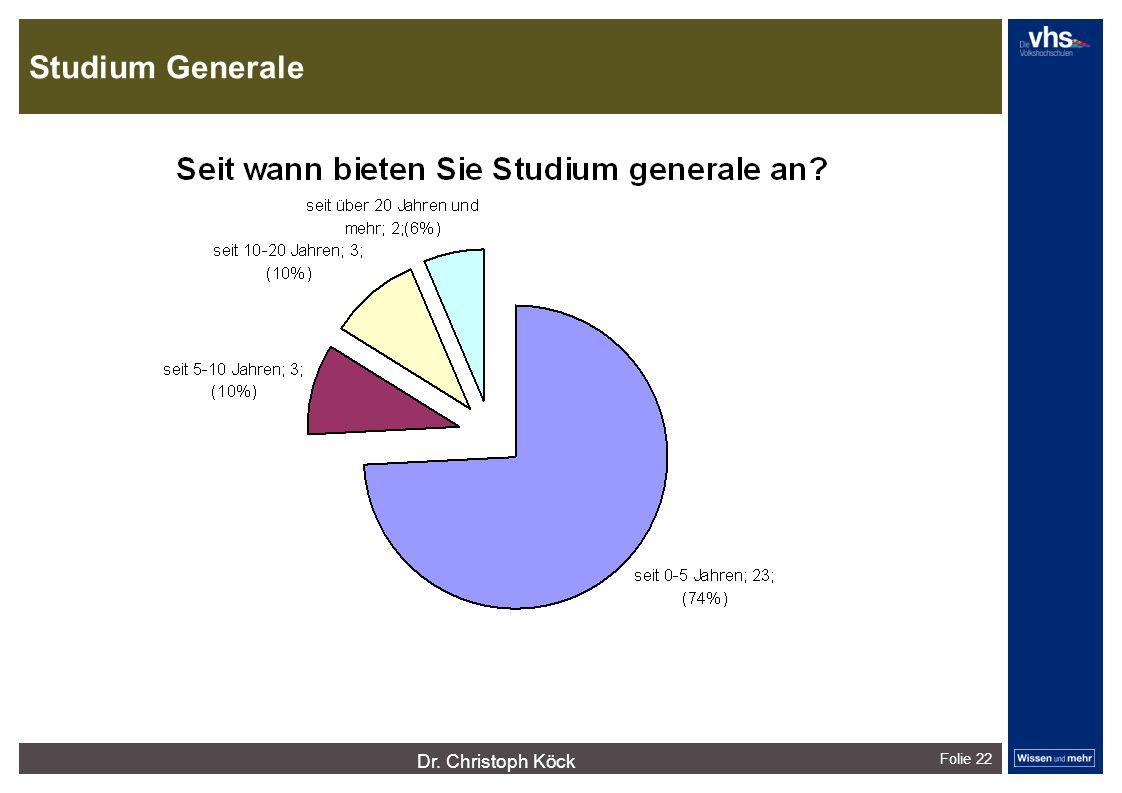 Studium Generale Folie 22 dunkelrotdunkelockerdunkelgraudunkelpetroldunkelliladunkelgründunkeloliv Verfügbare Farben: Dr.
