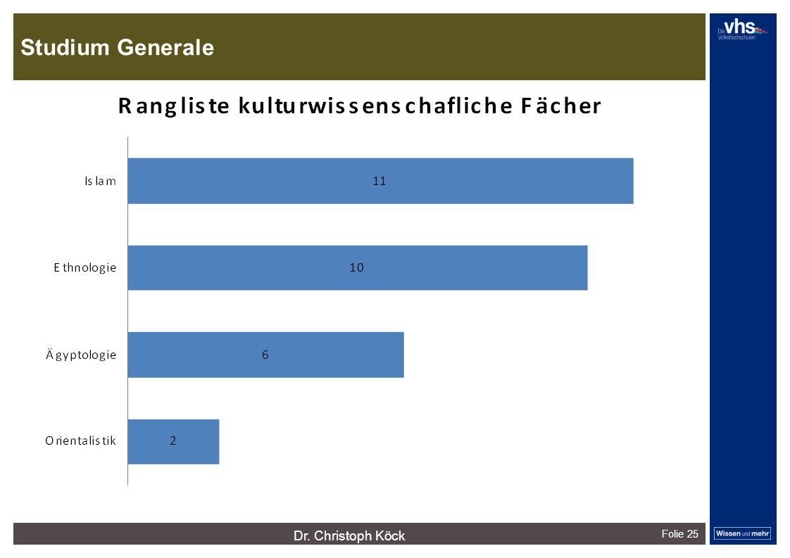 Studium Generale Folie 25 dunkelrotdunkelockerdunkelgraudunkelpetroldunkelliladunkelgründunkeloliv Verfügbare Farben: Dr.