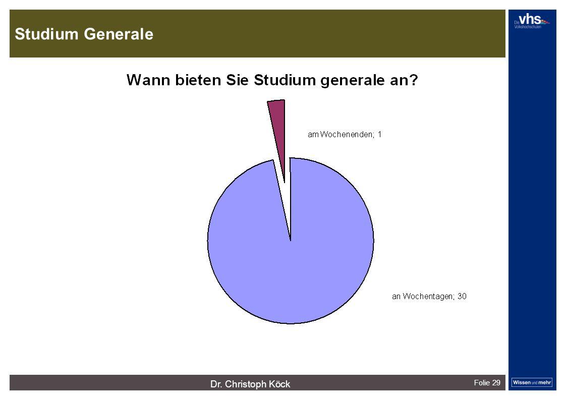 Studium Generale Folie 29 dunkelrotdunkelockerdunkelgraudunkelpetroldunkelliladunkelgründunkeloliv Verfügbare Farben: Dr.