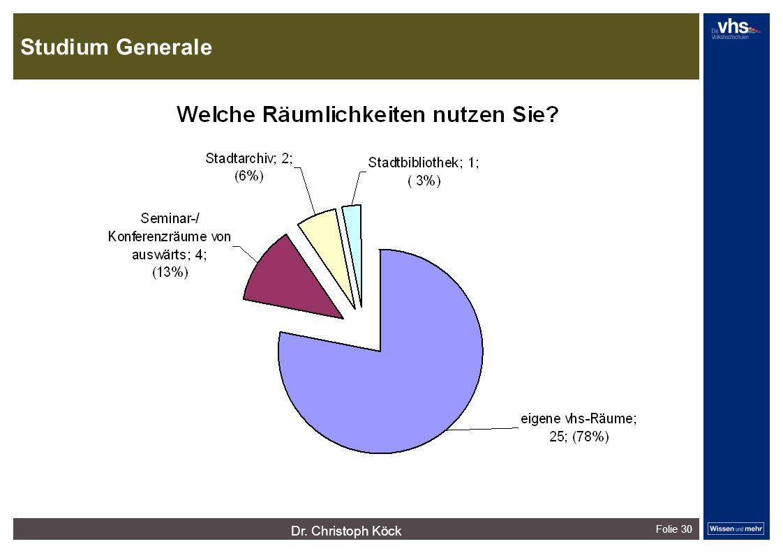 Studium Generale Folie 30 dunkelrotdunkelockerdunkelgraudunkelpetroldunkelliladunkelgründunkeloliv Verfügbare Farben: Dr.