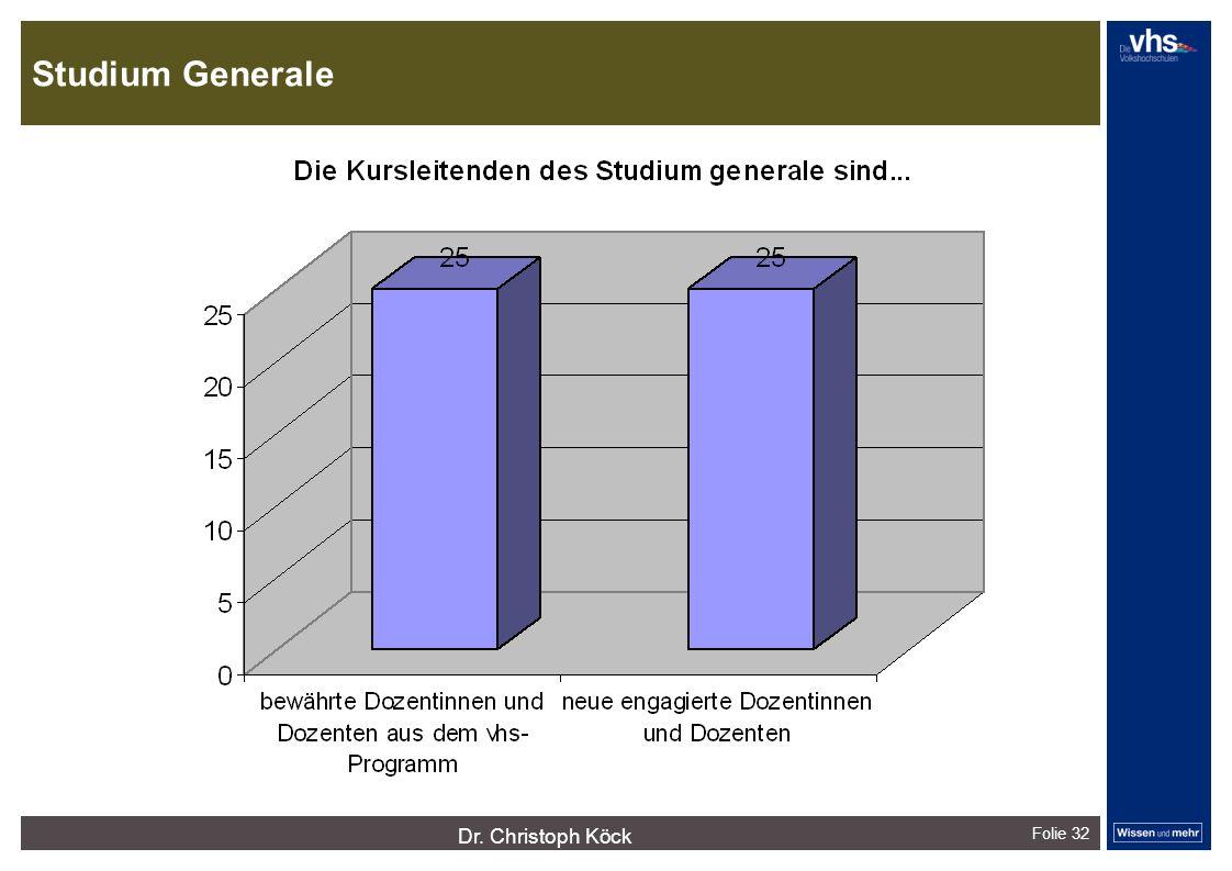 Studium Generale Folie 32 dunkelrotdunkelockerdunkelgraudunkelpetroldunkelliladunkelgründunkeloliv Verfügbare Farben: Dr.
