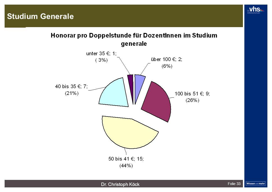Studium Generale Folie 33 dunkelrotdunkelockerdunkelgraudunkelpetroldunkelliladunkelgründunkeloliv Verfügbare Farben: Dr.