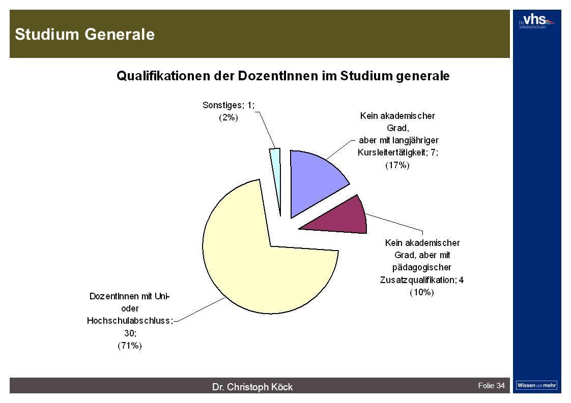 Studium Generale Folie 34 dunkelrotdunkelockerdunkelgraudunkelpetroldunkelliladunkelgründunkeloliv Verfügbare Farben: Dr.
