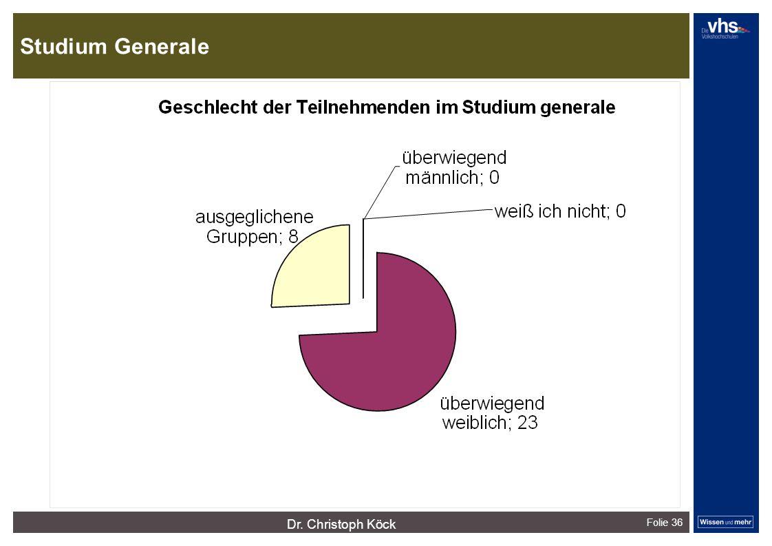 Studium Generale Folie 36 dunkelrotdunkelockerdunkelgraudunkelpetroldunkelliladunkelgründunkeloliv Verfügbare Farben: Dr.