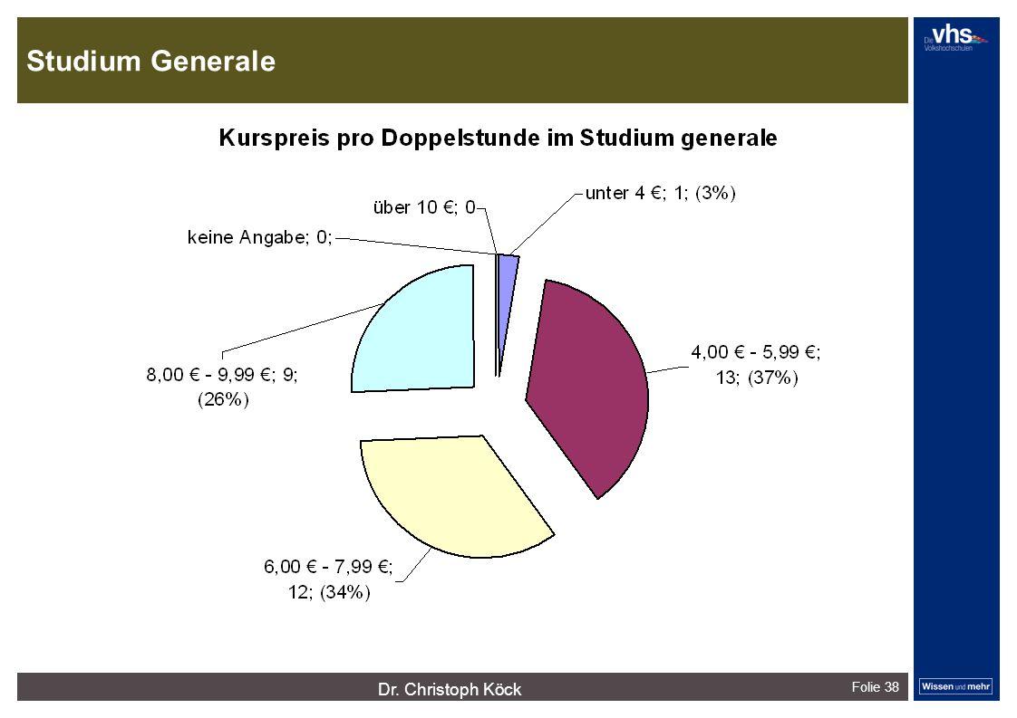 Studium Generale Folie 38 dunkelrotdunkelockerdunkelgraudunkelpetroldunkelliladunkelgründunkeloliv Verfügbare Farben: Dr.