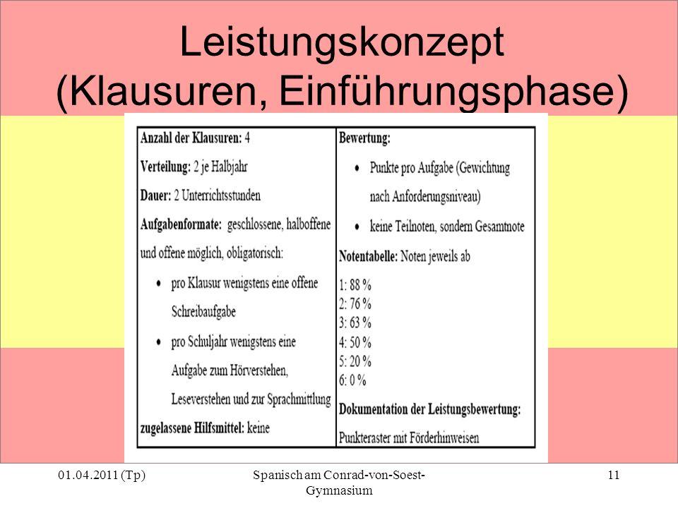 01.04.2011 (Tp)Spanisch am Conrad-von-Soest- Gymnasium 11 Leistungskonzept (Klausuren, Einführungsphase)