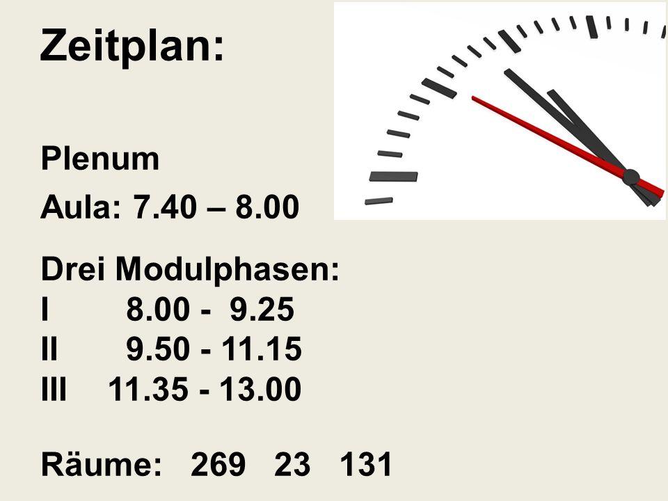 Zeitplan: Plenum Aula: 7.40 – 8.00 Drei Modulphasen: I 8.00 - 9.25 II 9.50 - 11.15 III11.35 - 13.00 Räume: 269 23 131