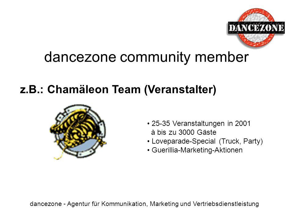dancezone community member dancezone - Agentur für Kommunikation, Marketing und Vertriebsdienstleistung z.B.: Chamäleon Team (Veranstalter) 25-35 Vera