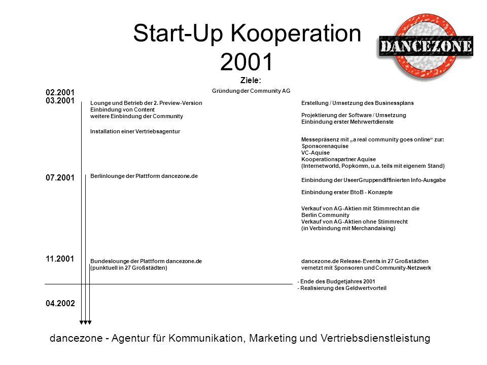 Start-Up Kooperation 2001 dancezone - Agentur für Kommunikation, Marketing und Vertriebsdienstleistung 02.2001 07.2001 11.2001 Ziele: Installation ein