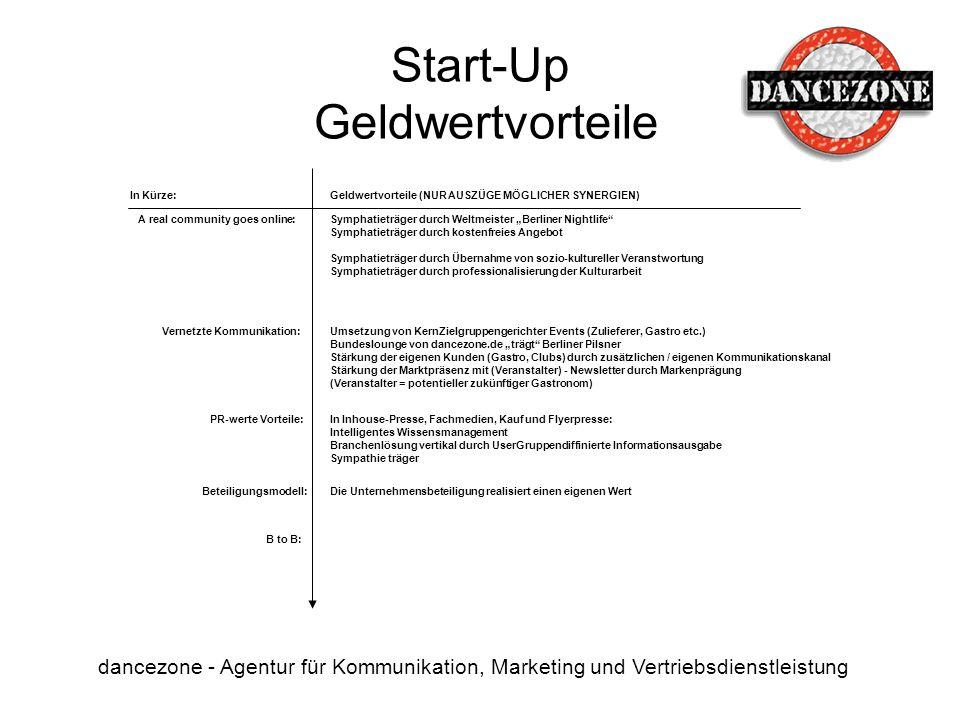 Start-Up Geldwertvorteile dancezone - Agentur für Kommunikation, Marketing und Vertriebsdienstleistung In Kürze:Geldwertvorteile (NUR AUSZÜGE MÖGLICHE