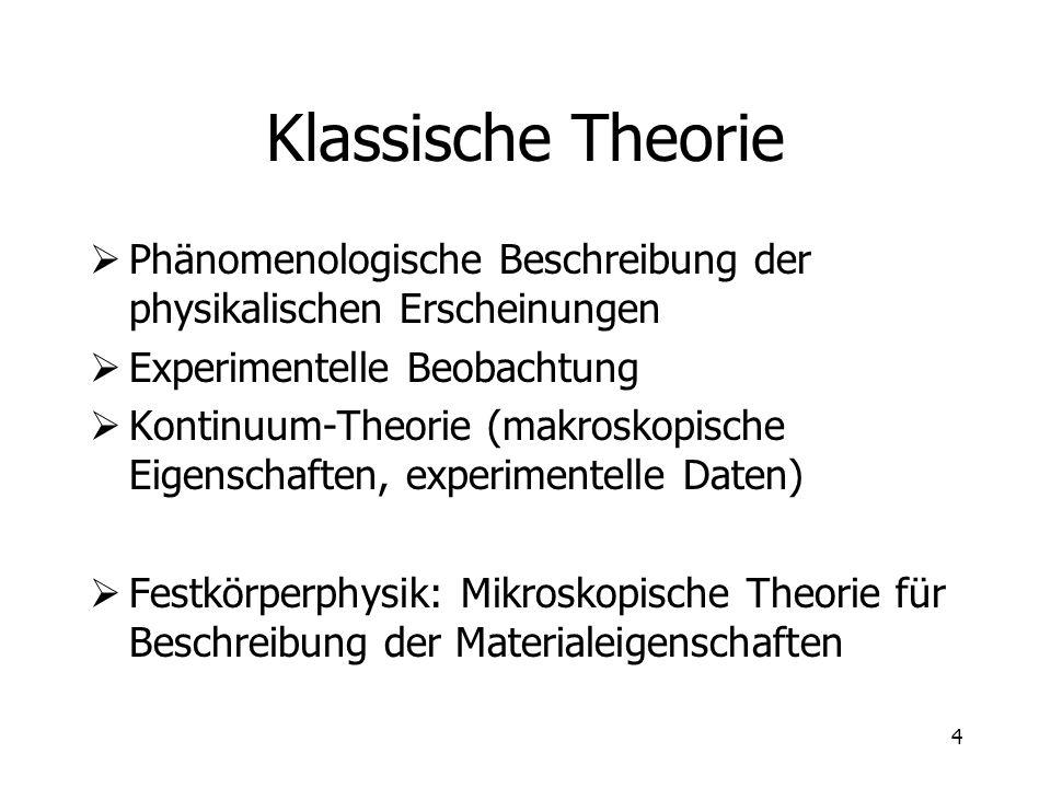 4 Klassische Theorie Phänomenologische Beschreibung der physikalischen Erscheinungen Experimentelle Beobachtung Kontinuum-Theorie (makroskopische Eigenschaften, experimentelle Daten) Festkörperphysik: Mikroskopische Theorie für Beschreibung der Materialeigenschaften