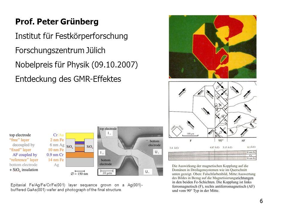 6 Prof. Peter Grünberg Institut für Festkörperforschung Forschungszentrum Jülich Nobelpreis für Physik (09.10.2007) Entdeckung des GMR-Effektes Epitax