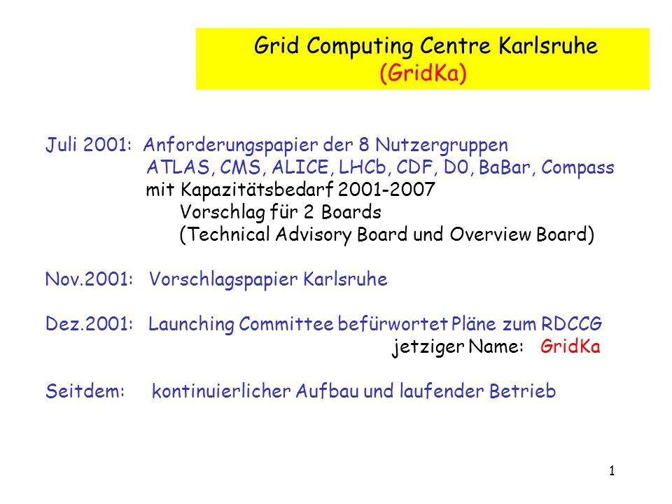 1 Grid Computing Centre Karlsruhe (GridKa) Juli 2001: Anforderungspapier der 8 Nutzergruppen ATLAS, CMS, ALICE, LHCb, CDF, D0, BaBar, Compass mit Kapazitätsbedarf 2001-2007 Vorschlag für 2 Boards (Technical Advisory Board und Overview Board) Nov.2001: Vorschlagspapier Karlsruhe Dez.2001: Launching Committee befürwortet Pläne zum RDCCG jetziger Name: GridKa Seitdem: kontinuierlicher Aufbau und laufender Betrieb
