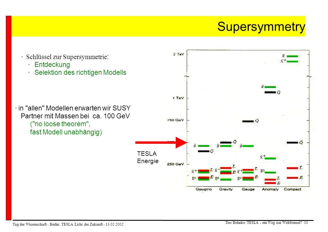 Tag der Wissenschaft - Berlin: TESLA Licht der Zukunft - 13.02.2002 Ties Behnke: TESLA - ein Weg zur Weltformel? 10 Supersymmetry Schlüssel zur Supers