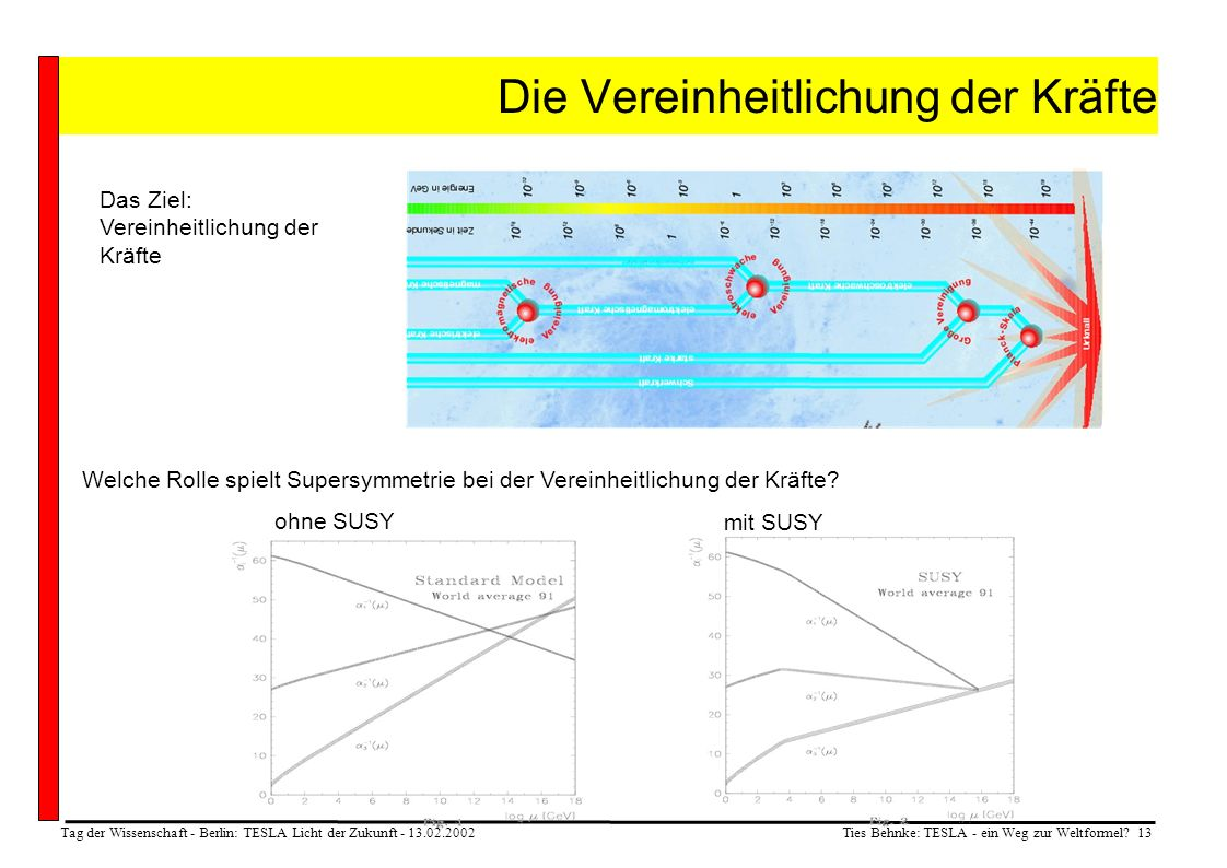 Ties Behnke: TESLA - ein Weg zur Weltformel? 13 Tag der Wissenschaft - Berlin: TESLA Licht der Zukunft - 13.02.2002 Die Vereinheitlichung der Kräfte W