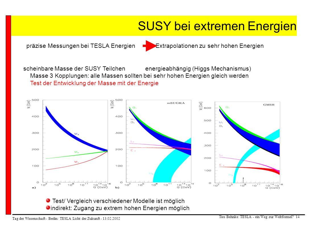 Tag der Wissenschaft - Berlin: TESLA Licht der Zukunft - 13.02.2002 Ties Behnke: TESLA - ein Weg zur Weltformel? 14 SUSY bei extremen Energien präzise